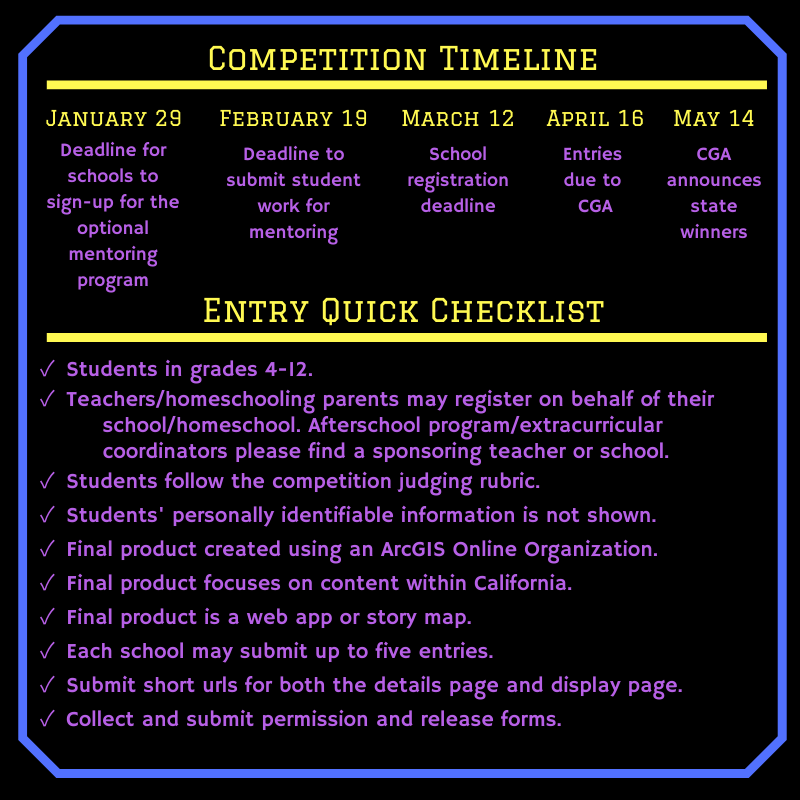 This graphic shows the key dates for schools to submit contest registration: January 29 for early registration and access to mentoring; March 12 for regular registration; April 16 for submission of entries.